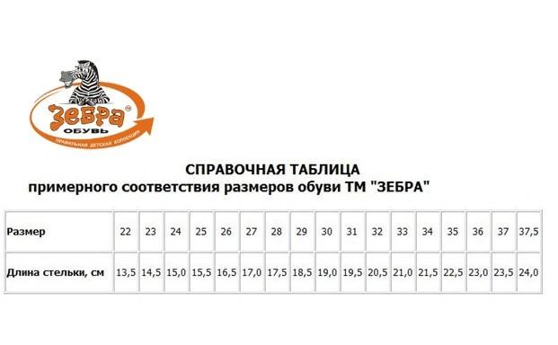 Детская обувь Зебра в Екатеринбурге с доставкой